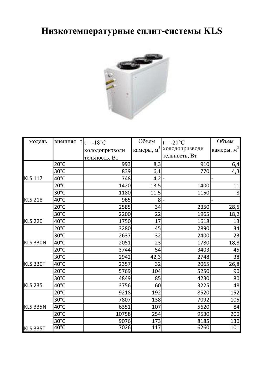 Инструкция Холодильник Ариада